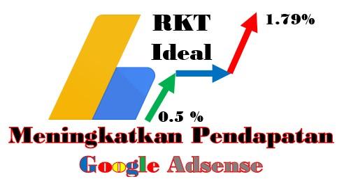 Cara Meningkatkan RKT Adsense Blog