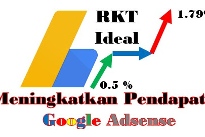 Cara Meningkatkan RKT Adsense Blog Untuk Memaksimalkan Pendapatan
