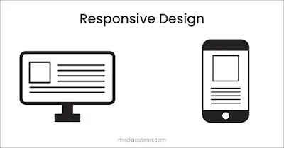 responsive design for computer and phone ux