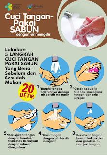 cuci tangan corona