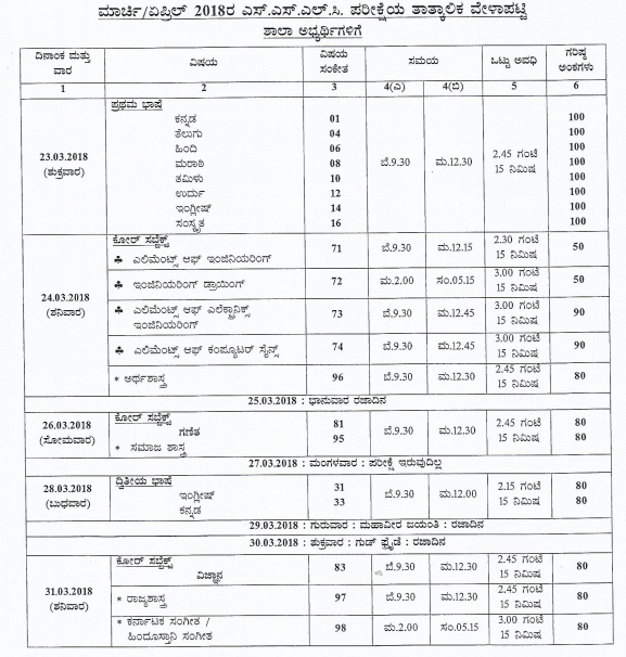 Karnataka SSLC Time Table