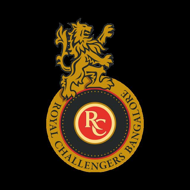 ROYAL CHALLENGERS BANGALORE SQUAD FOR VIVI IPL2020