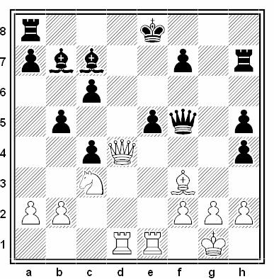 Posición de la partida de ajedrez Benedick Djumadi - Kodama Yogyakarta (Correspondencia 1954-57)