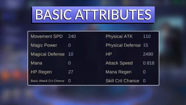 """""""Mobile Legends"""": Granger Item Build Guide"""