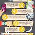 16 consejos para hacer que tu día sea más productivo
