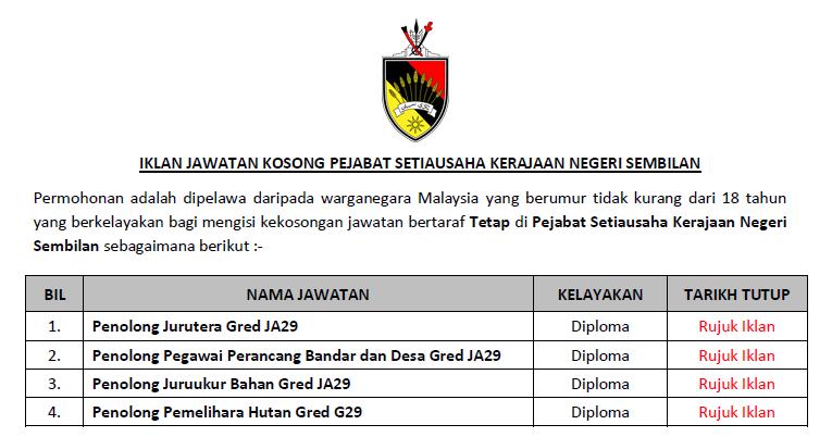 Jawatan Kosong Di Pejabat Setiausaha Kerajaan Negeri Sembilan Jawatan Kosong Kerajaan Swasta Terkini Malaysia 2020 2021