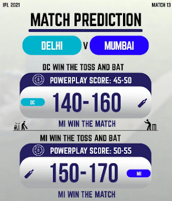 IPL 2021: Match 13, DC vs MI Match Prediction – Who Will Win ?