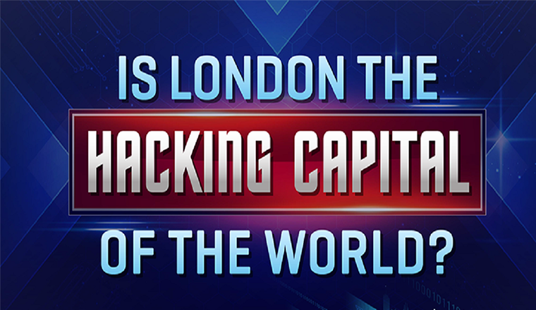 Is London the Hacking Capital of the World? #infographic