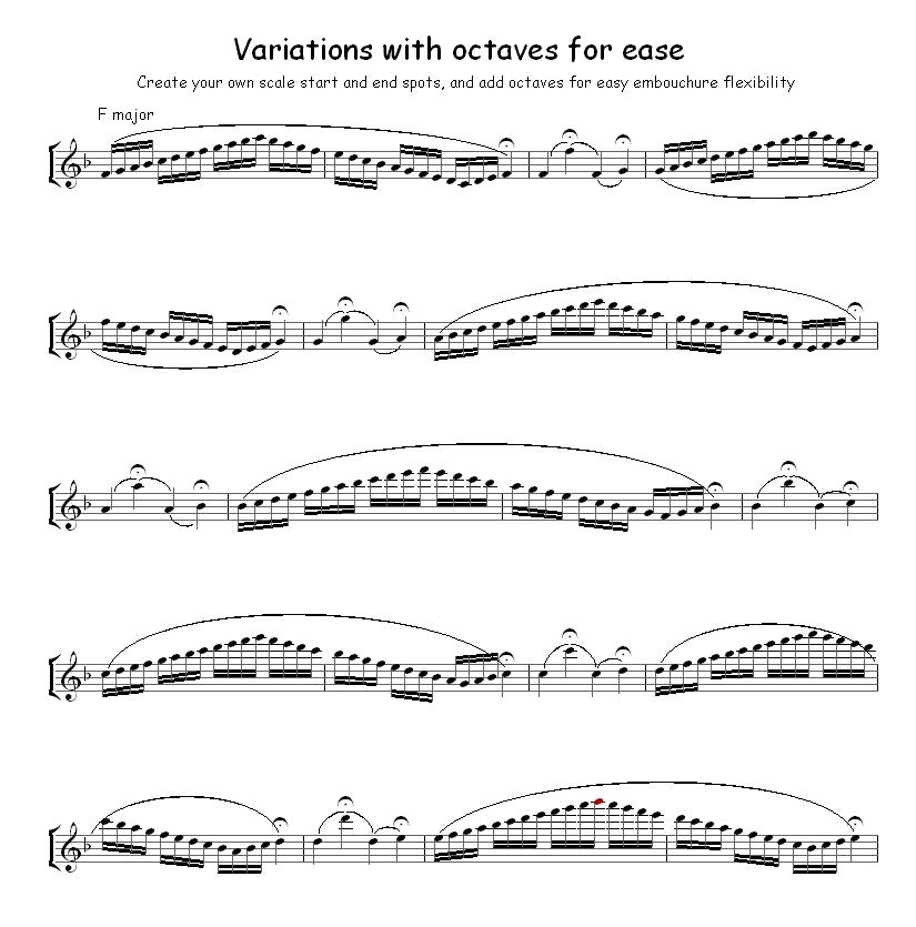Jennifer Cluff Creative Scale Practice for Flute Students