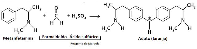 Reação reagente de Marquis metanfetamina