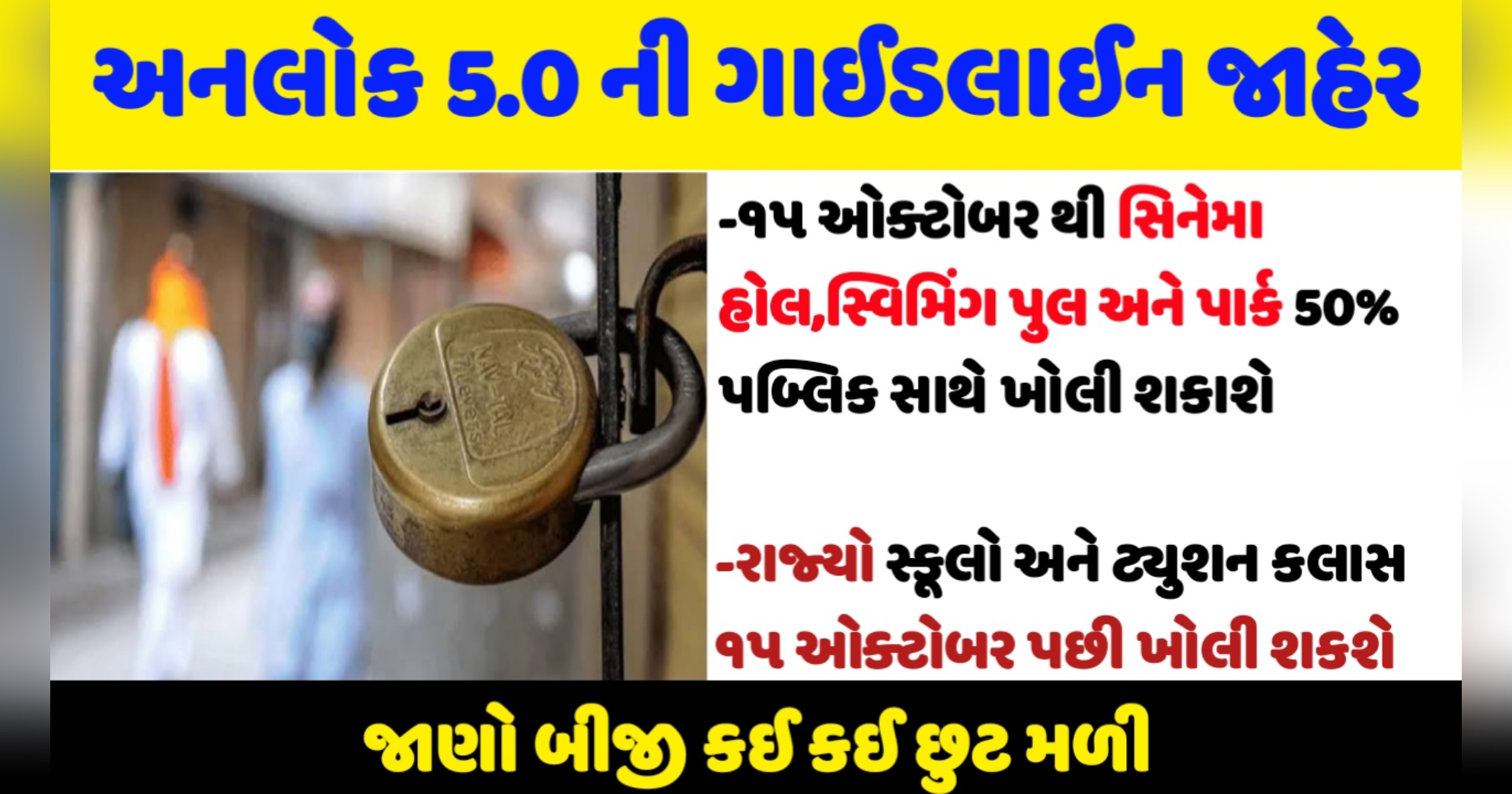 Unlock 5.0.Guidelines Declared By MHA