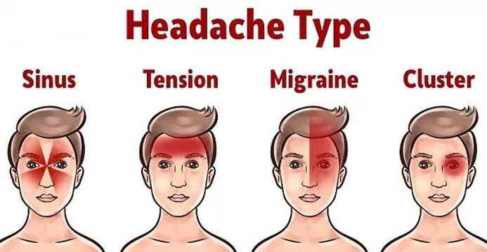 Here's How Headaches Reveal Health Problems (And How To Treat Them Naturally)