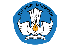 Kisi-kisi USBK SD 2020 (Kisi-kisi Soal Ujian Bahasa Indonesia Berbasis Komputer Sekolah Dasar Tahun 2020)