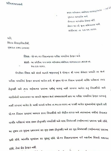 STD-11/12  SCIENCE STREAM EXAM SYSTEAM CHANGE GR GSERB GANDHINAGAR