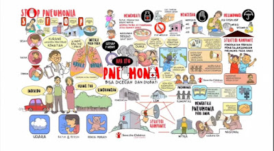 Webinar Stop Pneumonia yang diadakan oleh Save The Children