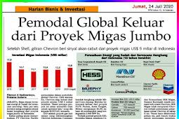 Global Investors Get Out of the Jumbo Oil and Gas Project