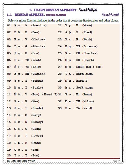 تعلم اللغة الروسية من الصفر كتاب Pdf شامل يشرح بالعربية من البداية