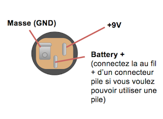 Connection alimentation pédale de guitare