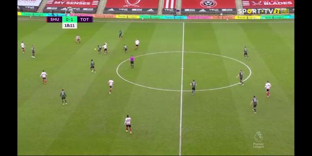 ⚽⚽⚽⚽ Premier League Sheffield United Vs Tottenham Hotspur Live Streaming ⚽⚽⚽⚽