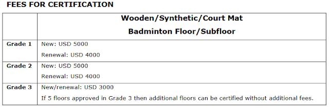 standar lantai untuk lapangan bulu tangkis