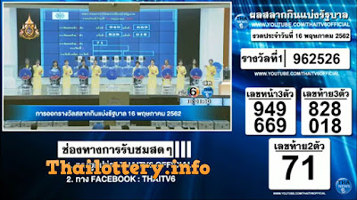 Thailand Lottery Result 16 May 2019 Live Streaming Online
