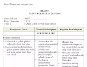 Silabus Kelas 5 SD/MI Kurikulum 2013 Revisi 2018 Semua Tema
