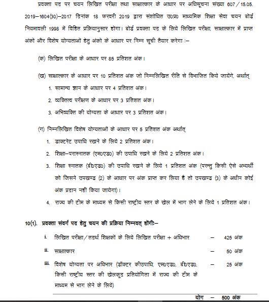 UP PGT Syllabus in Hindi & Selection Process