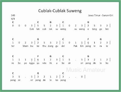 not angka lagu cublak cublak suweng