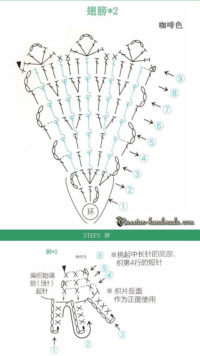 Схемы вязания сумочки Совенок (3)
