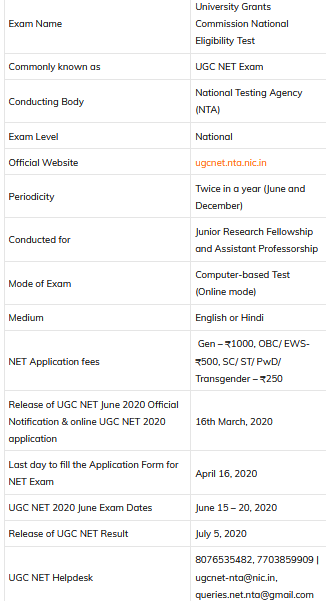 ugc net previous question papers with answer key