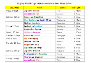 Rugby World Cup 2019 Schedule & Best Time Table, Rugby World Cup 2019 fixture japan, japan time, GMT time, Rugby World Cup 2019 venue place, Rugby World Cup 2019 match time, Rugby World Cup 2019 living streaming, 2019 rugby world cup, mens Rugby World Cup 2019 full schedule, Rugby World Cup 2019 all teams, all player list, Rugby World Cup 2019 point table, Japan, USA, Australia, England, France, Italy, Russia, live match, score, Rugby match,    Rugby World Cup 2019 Schedule & Time Table #2019RugbyWorldCup #Schedule  Pool A: Ireland, Scotland, Japan, Samoa, Russia Pool B: New Zealand, South Africa, Italy, Namibia, Canada Pool C: England, France, Argentina, USA, Tonga Pool D: Australia, Wales, Georgia, Fiji, Uruguay