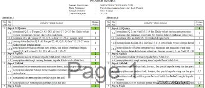 Prota PAI dan BP Kelas 8 Kurikulum 2013 Revisi 2019
