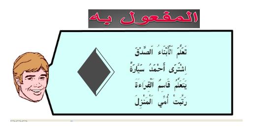 Mengenal Maf'ul Bih Beserta Contohnya dalam Bahasa Arab