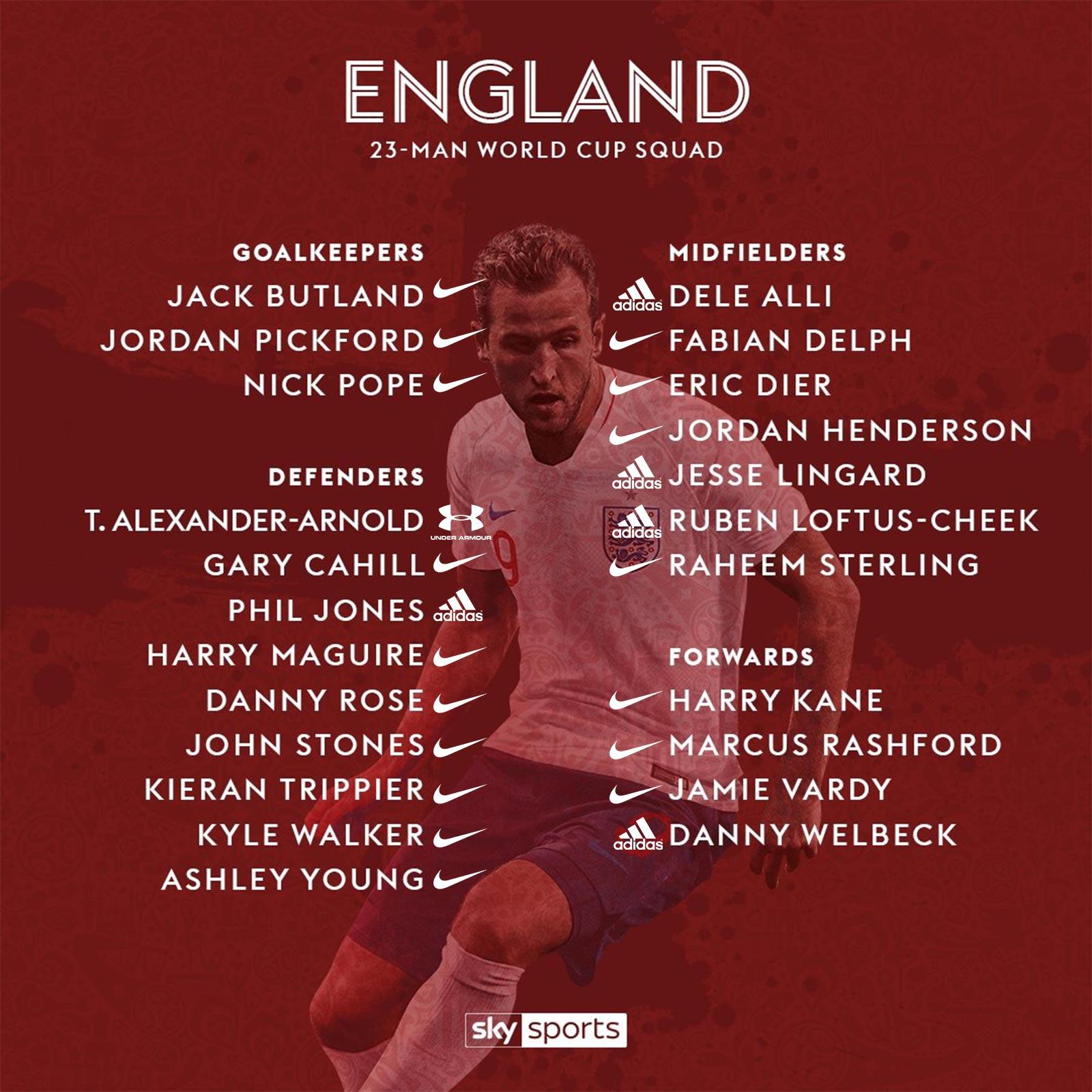 Resultado de imagem para england squad world cup 2018