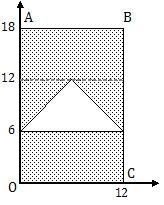 Koordinat Titik Berat Benda Terhadap Titik O Adalah : koordinat, titik, berat, benda, terhadap, adalah, Pembahasan, Fisika