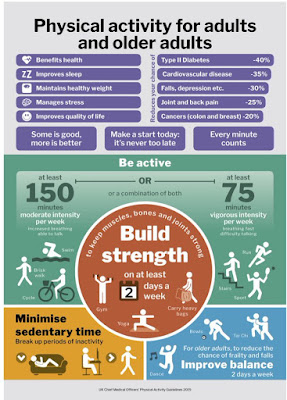 UK Physical Activity Guidelines 2019