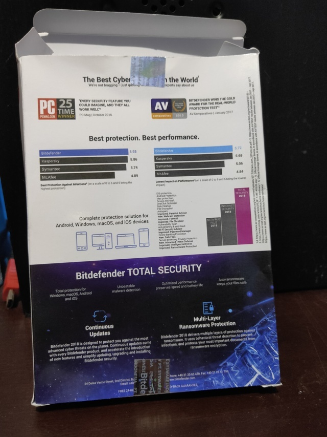 Review Antivirus Bitdefender Total Security 2020 - gambar3