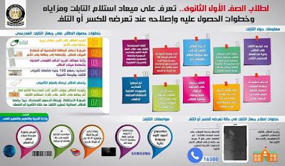 وزارة التربية والتعليم : ماذا تعرف عن التابلت وما هى شروط استلامه | الصف الأول الثانوى