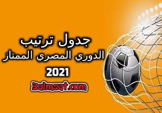 جدول ترتيب الدوري المصري الممتاز2021