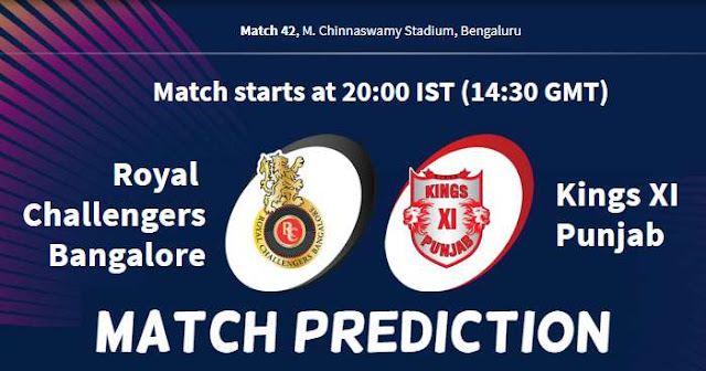 VIVO IPL 2019 Match 42 RCB vs KXIP Match Prediction, Probable Playing XI Who Will Win