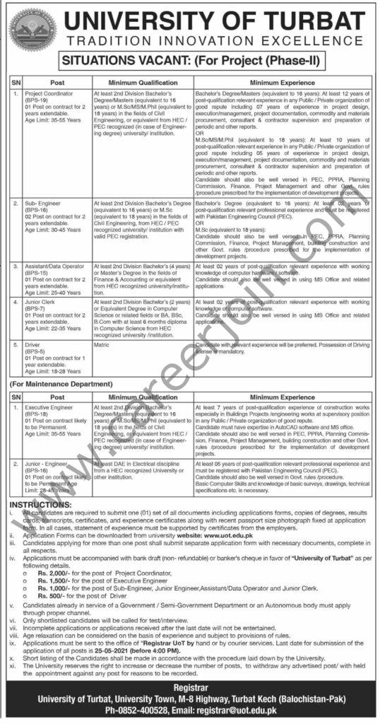 University Of Turbat Jobs  2021 in Pakistan