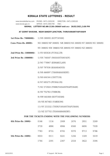Kerala Lottery Result Nirmal NR-213 dated 26.02.2021 part-1