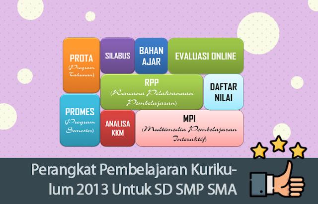 Perangkat Pembelajaran Kurikulum 2013 Untuk SD SMP SMA