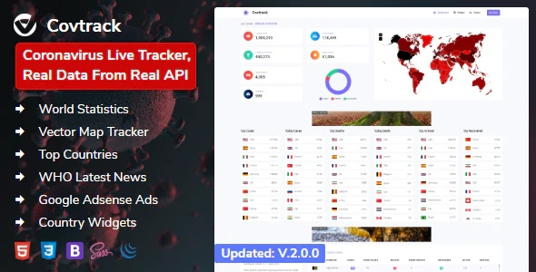 Coronavirus Live Tracker Real Data API Dashboard Template