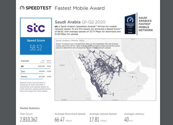 موقع قياس سرعة النت stc