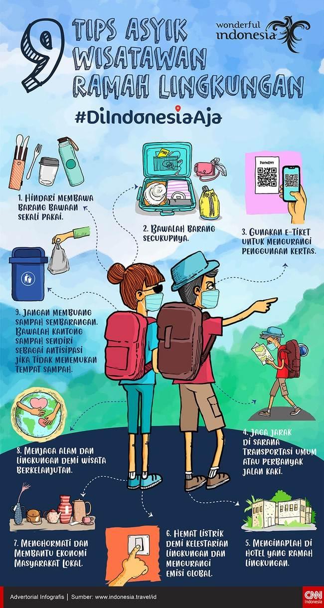 infografis wisatawan