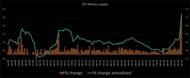شراء الذهب ومخاطر التحوط. أهم العوامل الأساسية التي تشكل المحرك الرئيسي لسعر الذهب...3