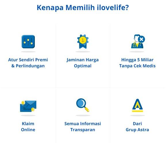 Asuransi Indonesia Terbaik