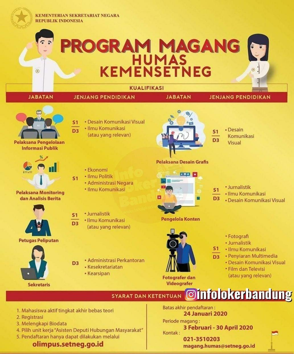 Program Magang Humas Kemensetneg Januari 2020