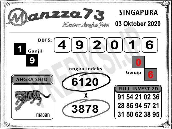 Prediksi Manzza73 SGP Sabtu 03 oktober 2020